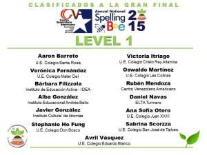 CLASIFICADOS SB2015_LEVEL 1